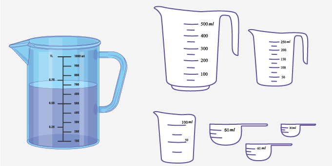 Measuring Cup & Pitcher