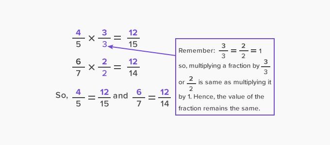 common numerator