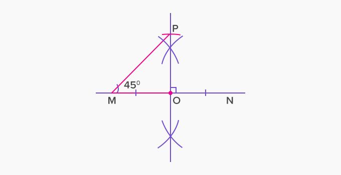 angular bisector