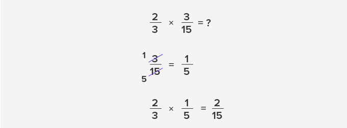 Simplify the Fraction