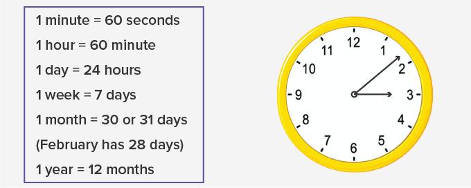 time-metric