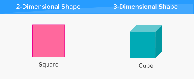 What are Shapes? [Definition, Facts & Example]