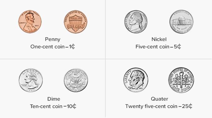 Money Math Cent Coins Penny Dime Nickel Quarter