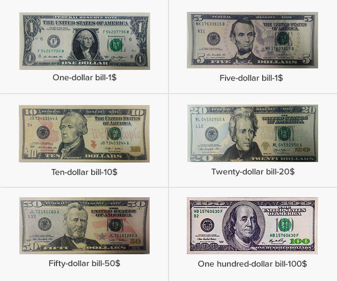 Money Math Dollar Bill Notes One Five Ten Twenty Fifty Hundred