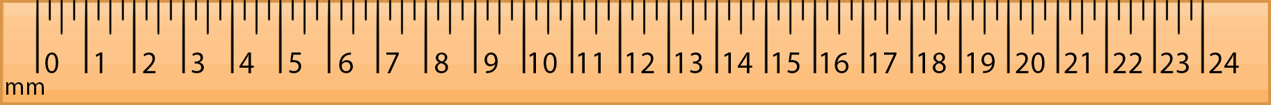 ruler length