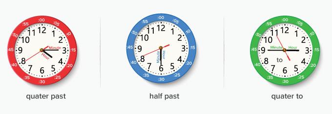 quater to half past quater past