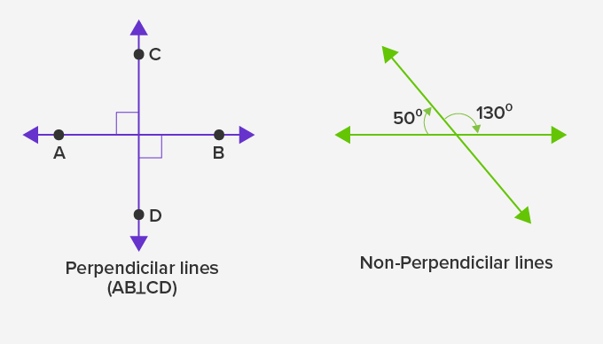 difference in perpendicular lines
