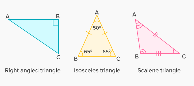 non-examples of equiangular triangle