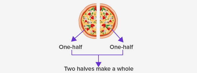 properties of halves