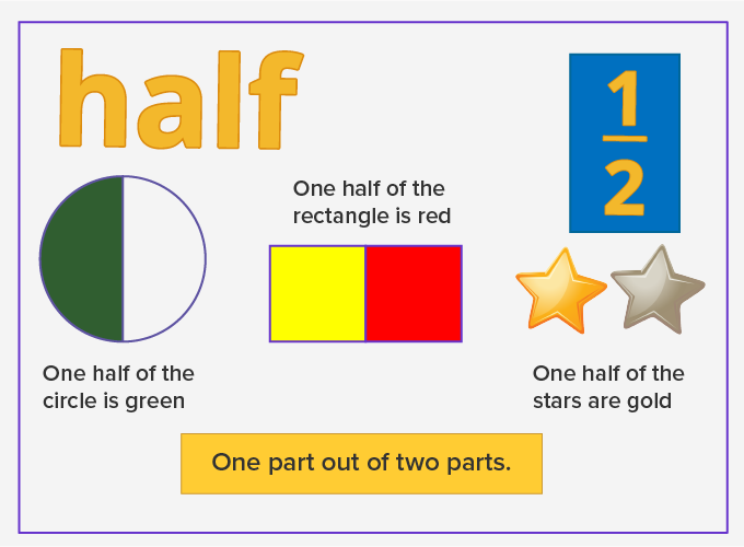 representing half using fractions 2