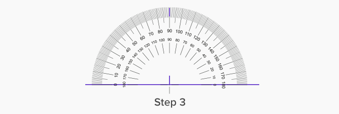 measure on protractor