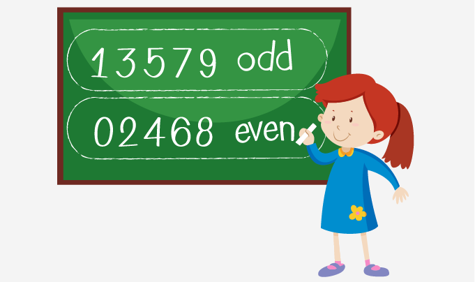 What is Even and Odd Numbers? - Definition, Facts and Examples