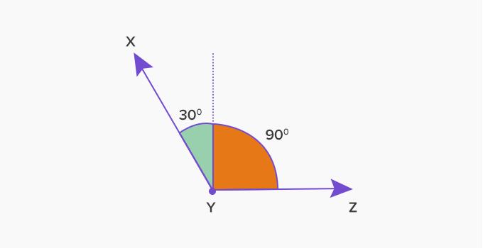 obtuse-angle-measure