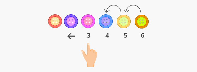 Strategy of counting – Counting backwards objects finger touch