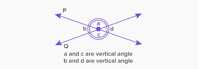 properties of intersecting lines