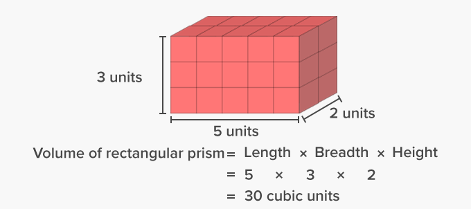 3 Dimensional Shape calculating volume in cubic units