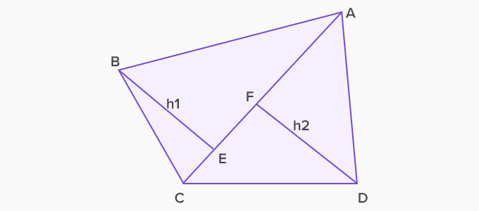 calculating the area of a quadrilateral