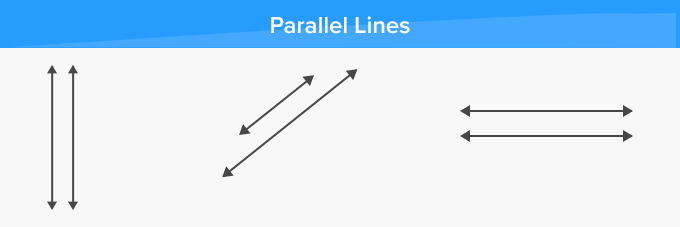 Parallel lines in geometry
