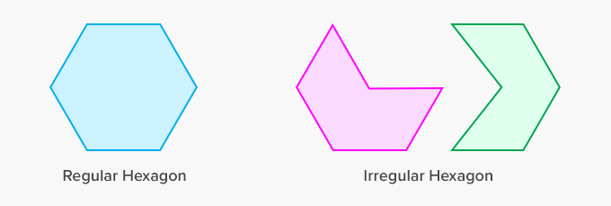 Types of Hexagons regular and irregular