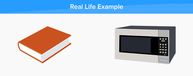 real life examples of a right rectangular prism