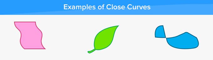close curves