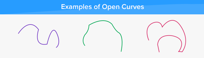 open curves