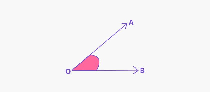 Angle measure of an angle
