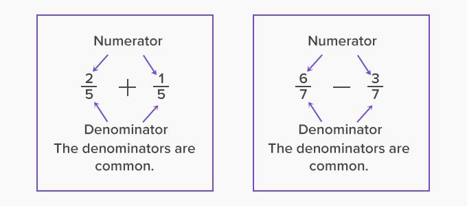 example common denominator