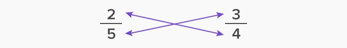 cross multiplication example 1
