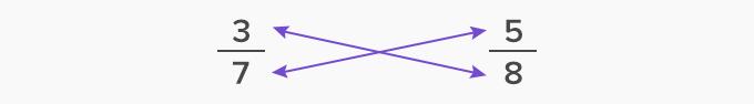 cross multiplication example