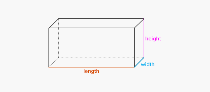 Dimensions of a Rectangular Prism - length, width, breadth, surface area, volume
