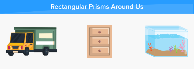 What is Rectangular Prism? - Definition, Facts & Example