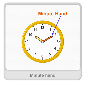 Minute hand Worksheet