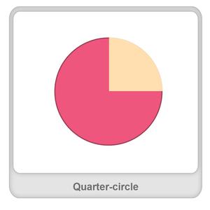 Quarter-circle Worksheet
