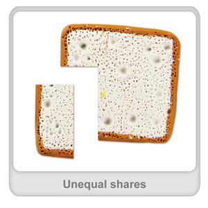 Unequal shares Worksheet