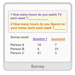 What is Survey? - Definition, Facts & Example