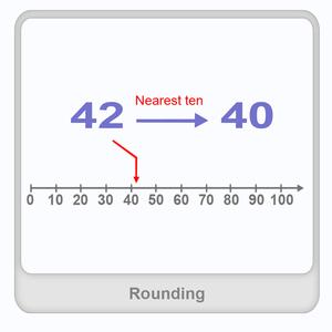 Resultado de imagen de rounding