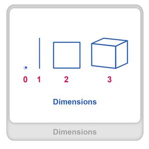 Two-dimensional Worksheet