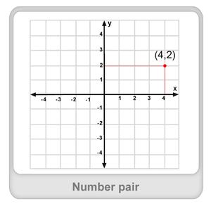 Number pair Worksheet