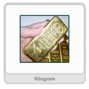 Kilogram Worksheet