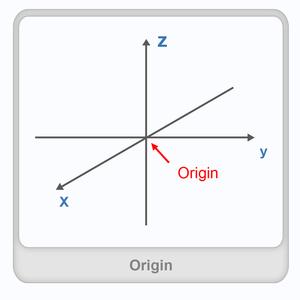 Origin Worksheet