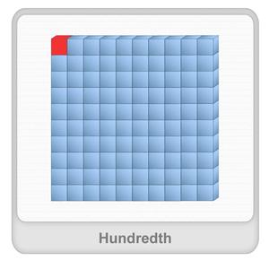 Hundredth Worksheet