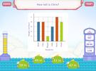Read data from a bar graph